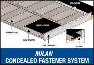 Milan Concealed Fastener System
