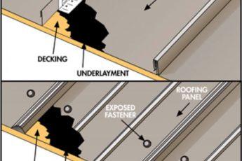 Types of Metal Roofing Installation Methods