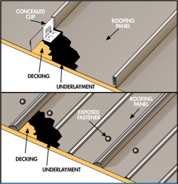 Different Types Of Metal Roof Installations Coastal